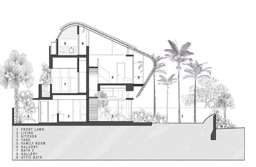 Plan Design Changi House by Formwerks Architects Changi House with Open and Permeable Living Space with Direct Relationship to the Surrounding Nature
