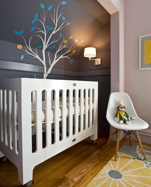 Why and How to Choose Crib 1 Why and How to Choose Crib